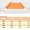 PVC วอเตอร์สต๊อป B8b 8 นิ้ว 2 ปุ่ม หนา 9.5 มม.