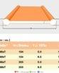 PVC วอเตอร์สต๊อป B8bT 8 นิ้ว 2 ปุ่ม หนา 9.5 มม. (มอก.)